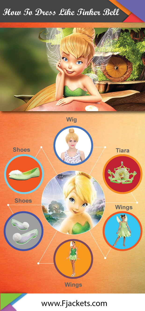 Tinkerbell Infographic