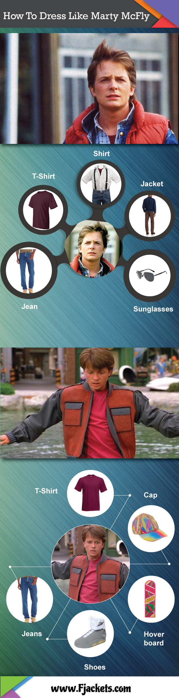 Marty McFly Infographic