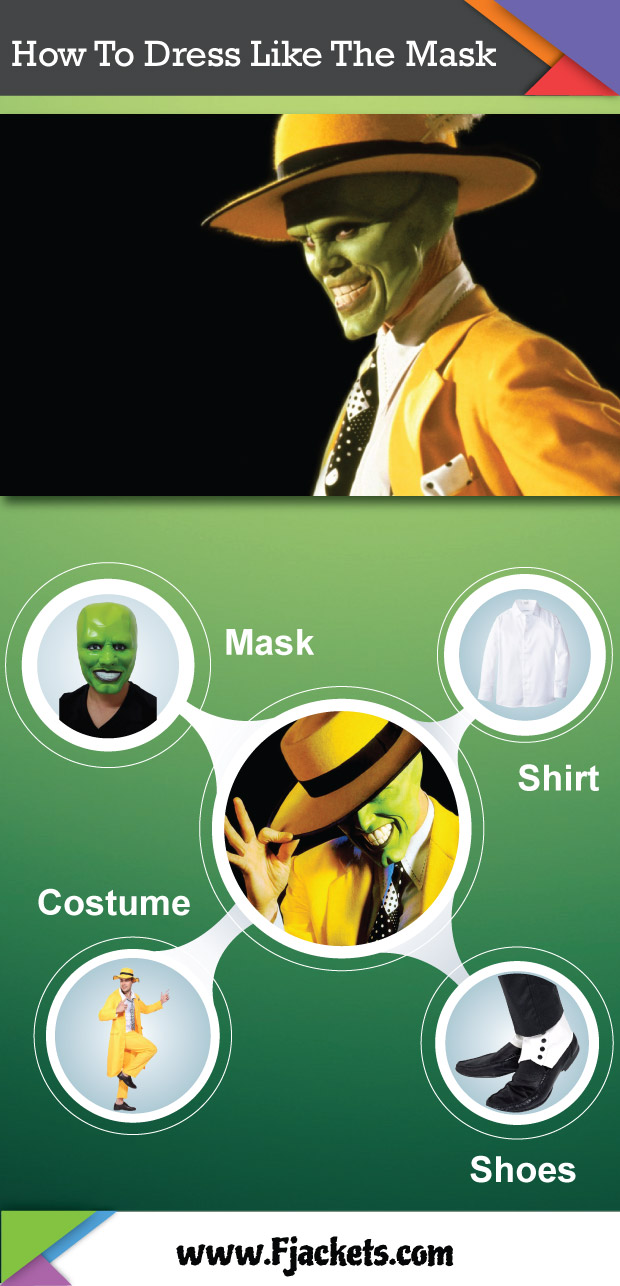The Mask Infographic