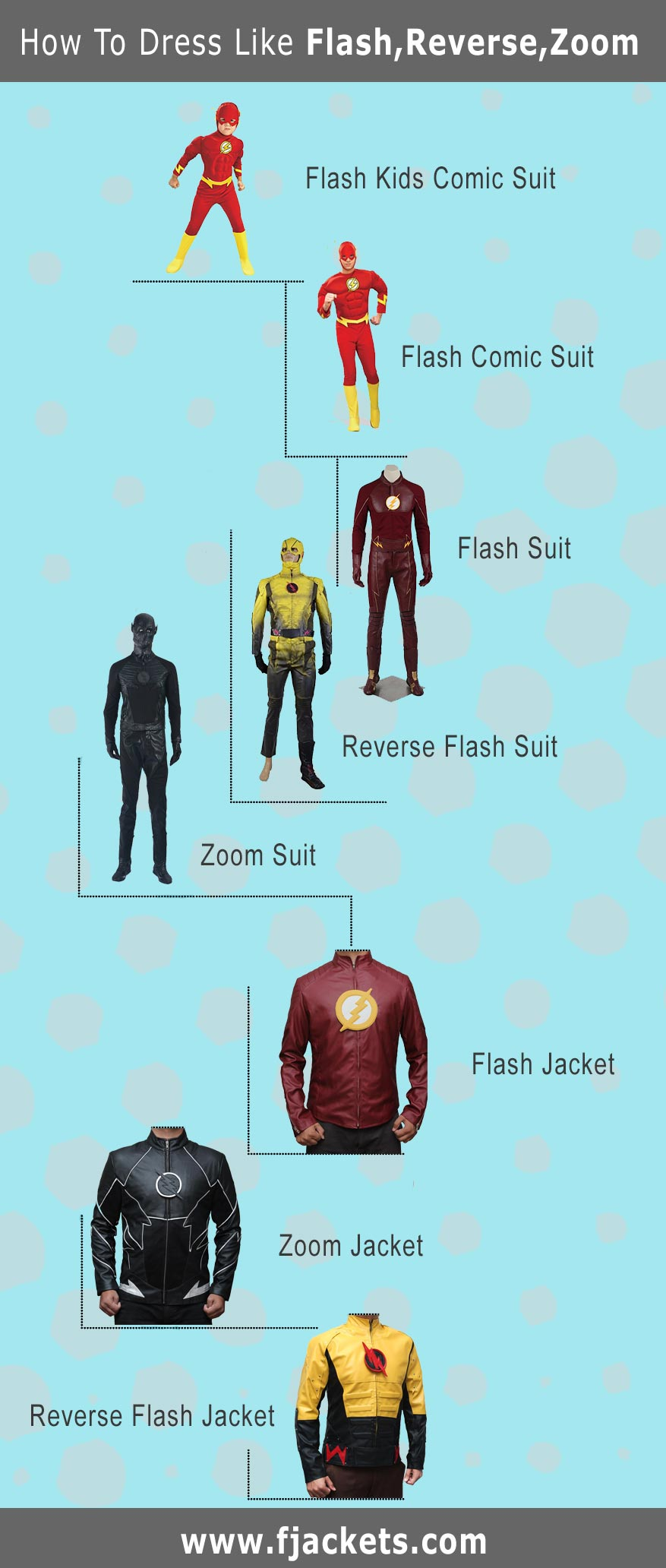 The Flash Costume Infographic