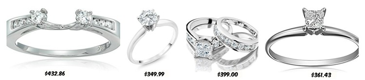 Engagement Ring A Guide To Propose Loved One