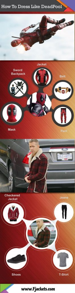 Deadpool Costume lInfographic