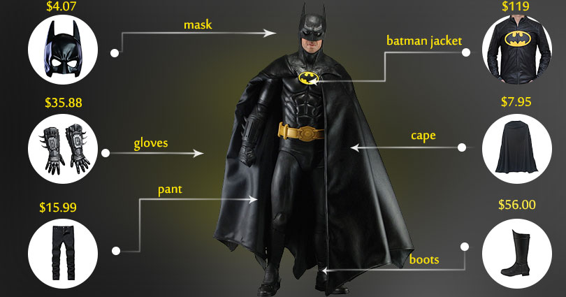 Step No. 1 MASK & Batman Costume | Ultimate DIY for Adults